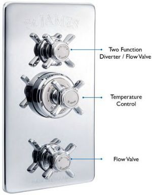 St James Shower Valve Lever Functions